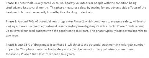 Name:  Screenshot 2021-10-12 at 17-28-16 How long do clinical trial phases take .jpg Views: 53 Size:  22,7 KB